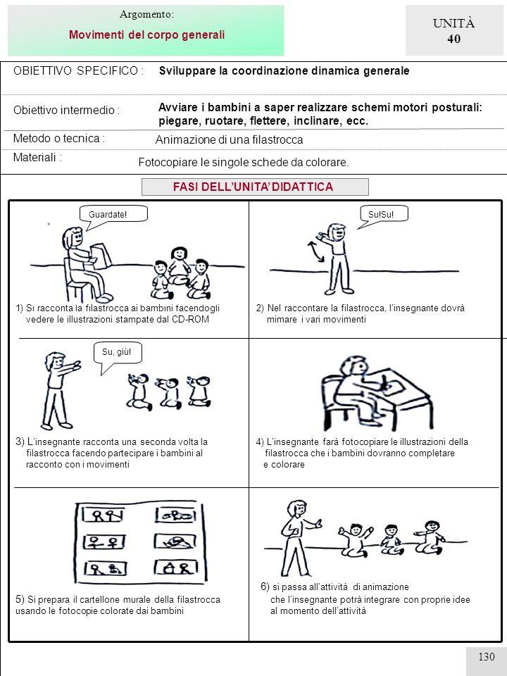 130 OBIETTIVO SPECIFICO : Obiettivo intermedio : Sviluppare la coordinazione dinamica generale Avviare i bambini a saper realizzare schemi motori post