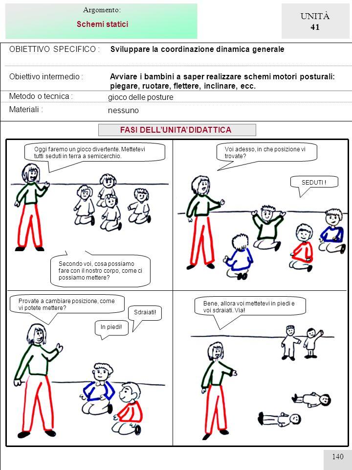 140 OBIETTIVO SPECIFICO : Obiettivo intermedio : Sviluppare la coordinazione dinamica generale Avviare i bambini a saper realizzare schemi motori post