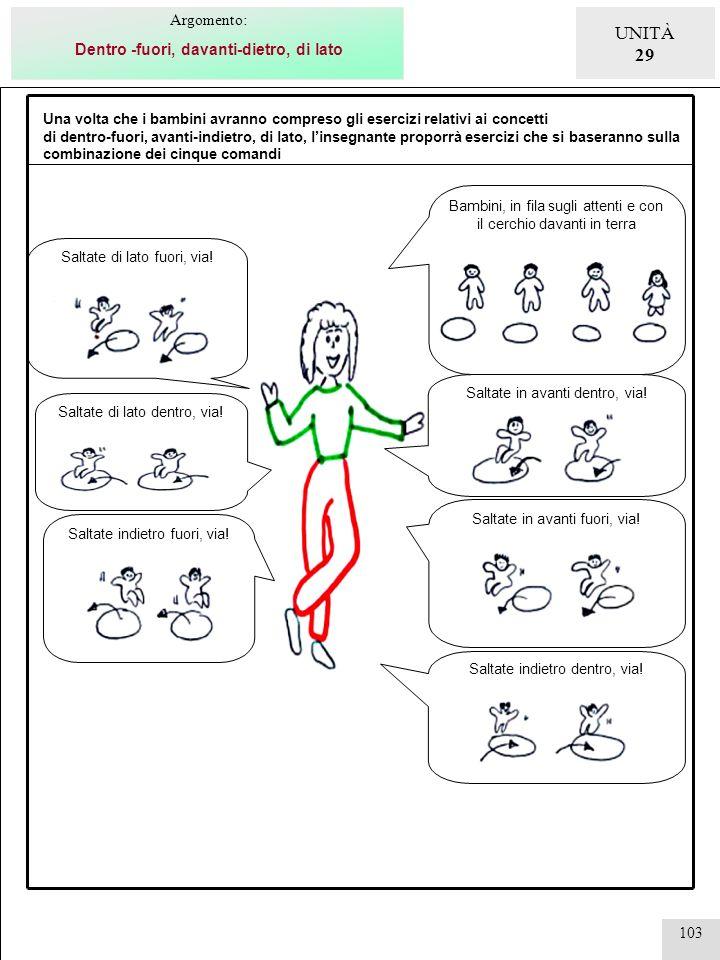 103 Una volta che i bambini avranno compreso gli esercizi relativi ai concetti di dentro-fuori, avanti-indietro, di lato, linsegnante proporrà eserciz