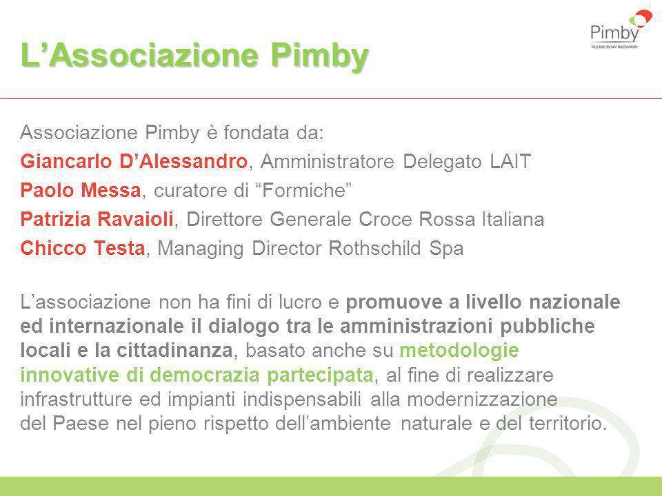 LAssociazione Pimby Associazione Pimby è fondata da: Giancarlo DAlessandro, Amministratore Delegato LAIT Paolo Messa, curatore di Formiche Patrizia Ra