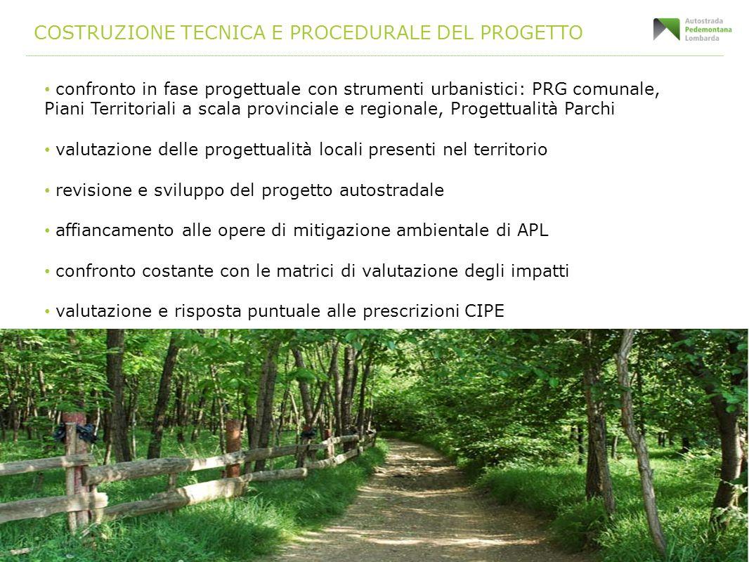COSTRUZIONE TECNICA E PROCEDURALE DEL PROGETTO confronto in fase progettuale con strumenti urbanistici: PRG comunale, Piani Territoriali a scala provi