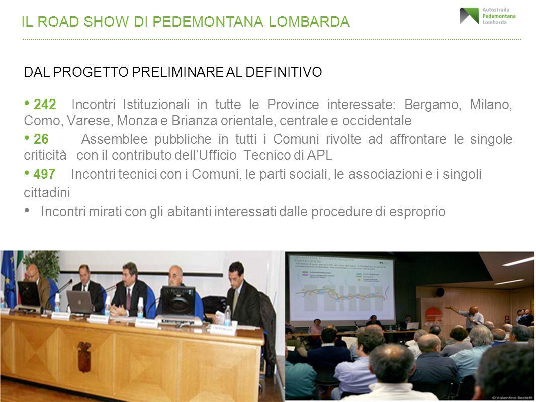 IL ROAD SHOW DI PEDEMONTANA LOMBARDA DAL PROGETTO PRELIMINARE AL DEFINITIVO 242 Incontri Istituzionali in tutte le Province interessate: Bergamo, Mila