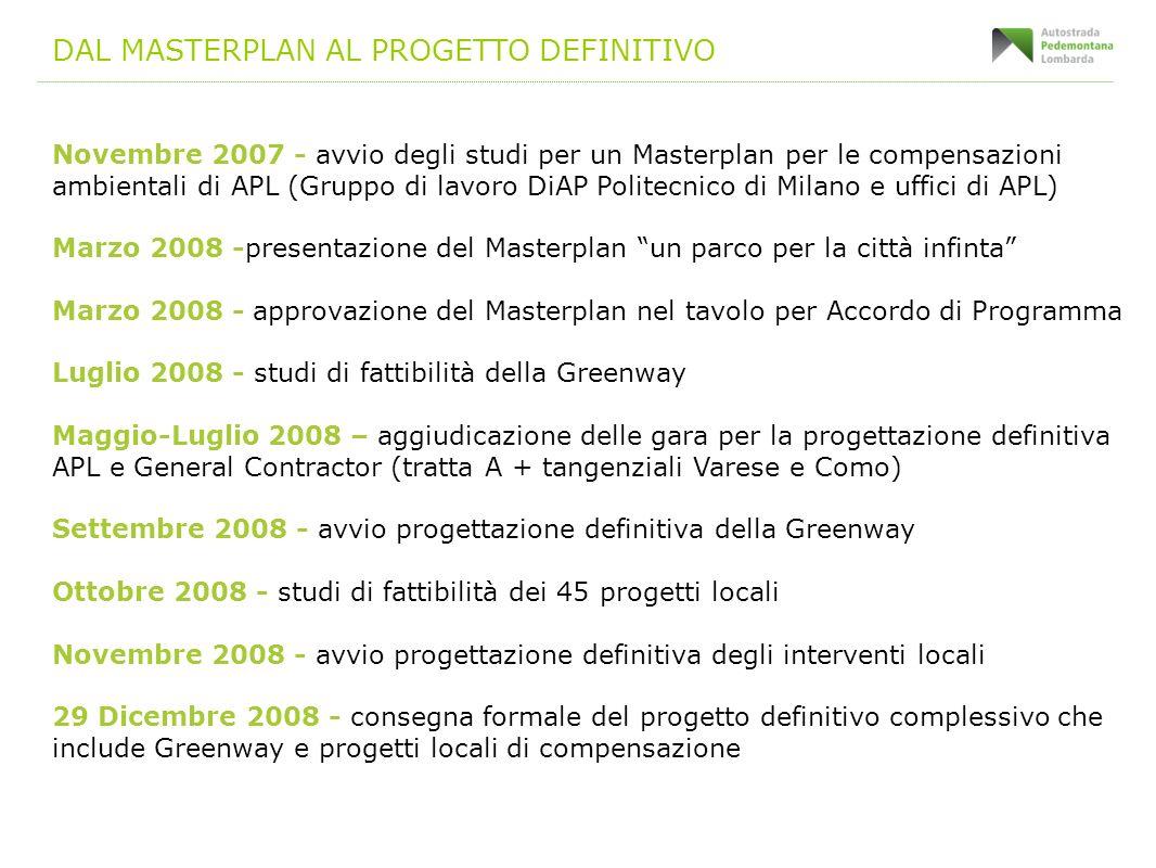 DAL MASTERPLAN AL PROGETTO DEFINITIVO Novembre 2007 - avvio degli studi per un Masterplan per le compensazioni ambientali di APL (Gruppo di lavoro DiA
