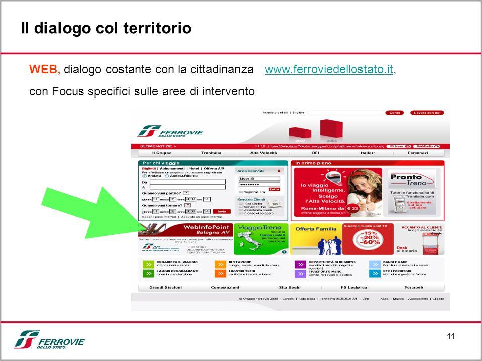 11 Il dialogo col territorio WEB, dialogo costante con la cittadinanza www.ferroviedellostato.it,www.ferroviedellostato.it con Focus specifici sulle a
