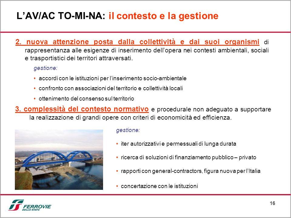 16 LAV/AC TO-MI-NA: il contesto e la gestione 2. nuova attenzione posta dalla collettività e dai suoi organismi di rappresentanza alle esigenze di ins