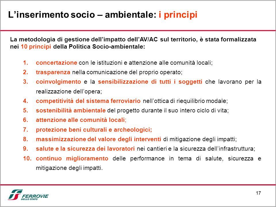 17 Linserimento socio – ambientale: i principi La metodologia di gestione dellimpatto dellAV/AC sul territorio, è stata formalizzata nei 10 principi d