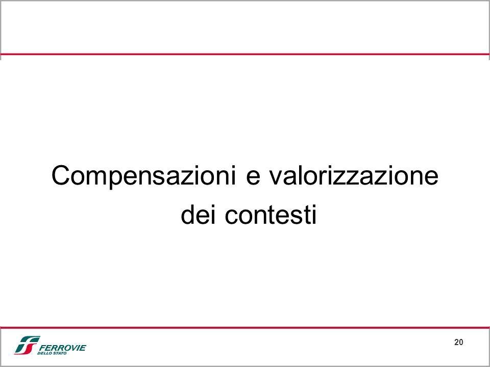 20 Compensazioni e valorizzazione dei contesti