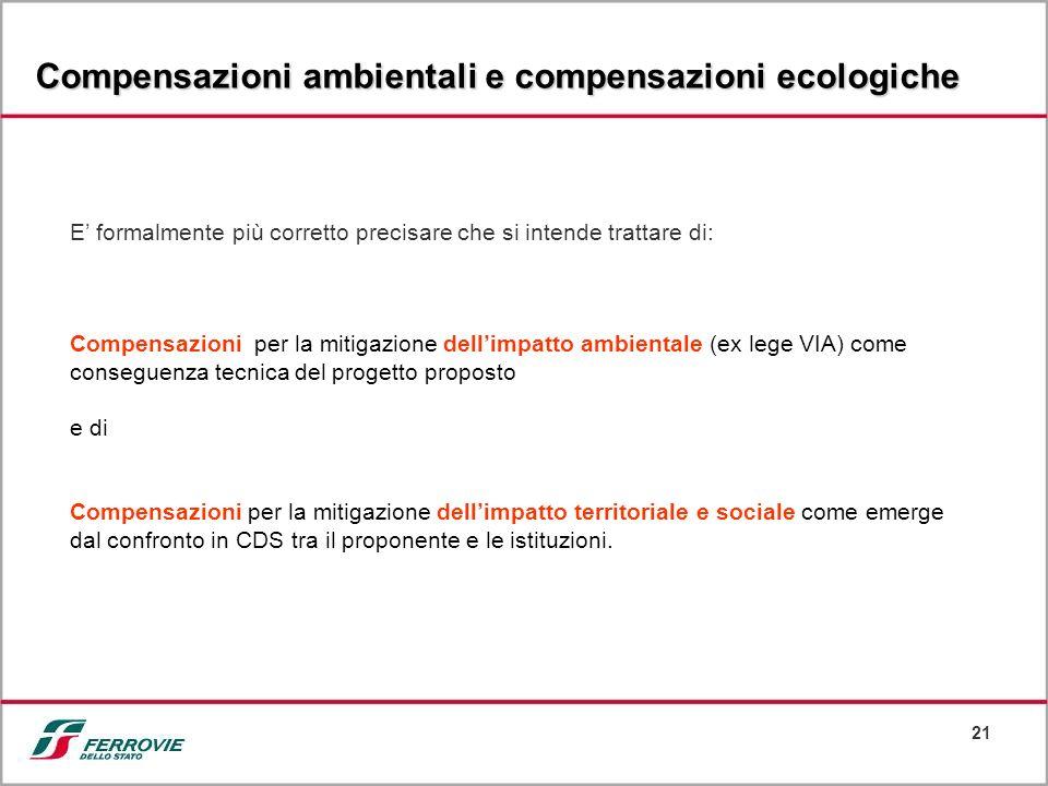 21 Compensazioni ambientali e compensazioni ecologiche E formalmente più corretto precisare che si intende trattare di: Compensazioni per la mitigazio