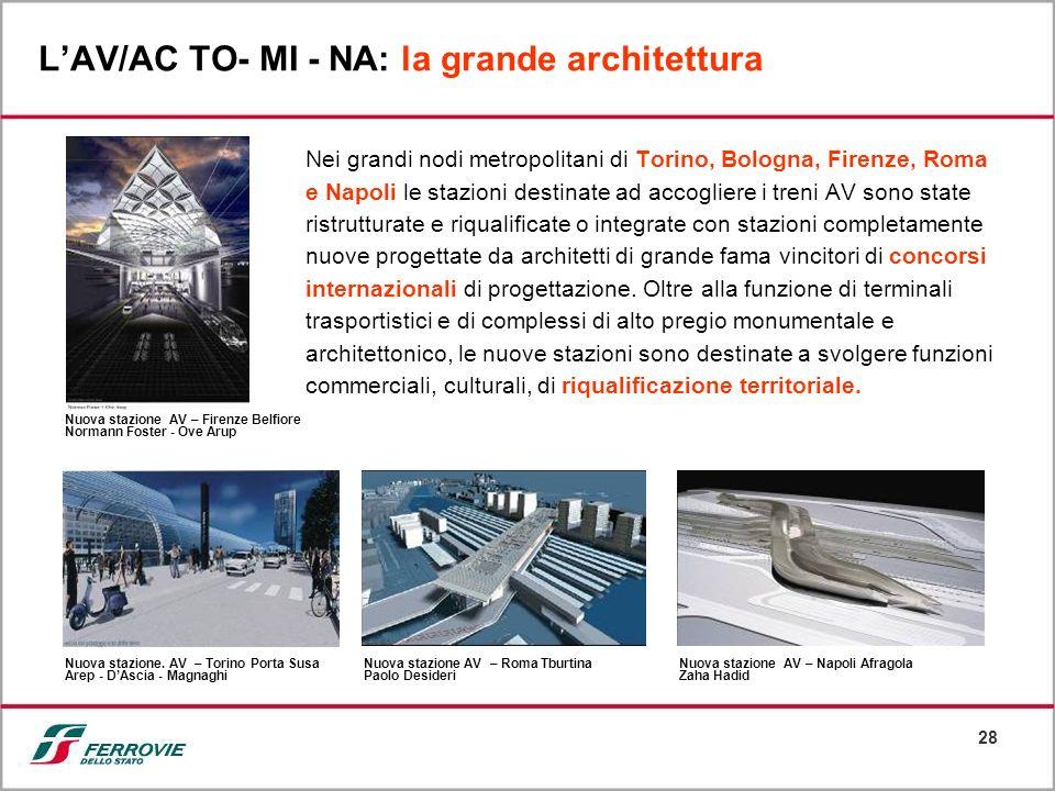 28 Nei grandi nodi metropolitani di Torino, Bologna, Firenze, Roma e Napoli le stazioni destinate ad accogliere i treni AV sono state ristrutturate e