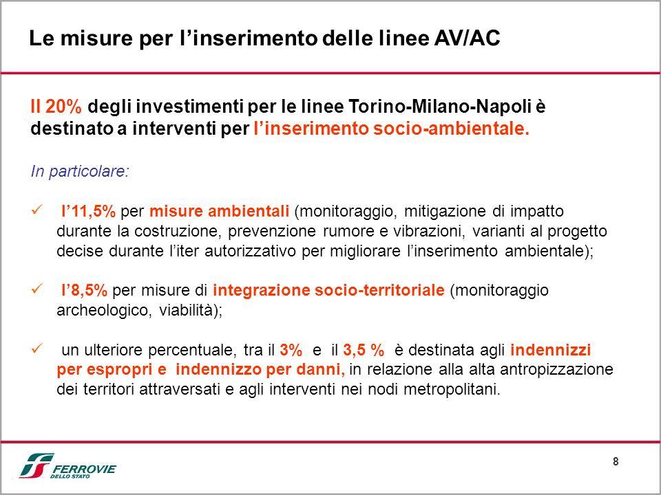 8 Le misure per linserimento delle linee AV/AC Il 20% degli investimenti per le linee Torino-Milano-Napoli è destinato a interventi per linserimento s