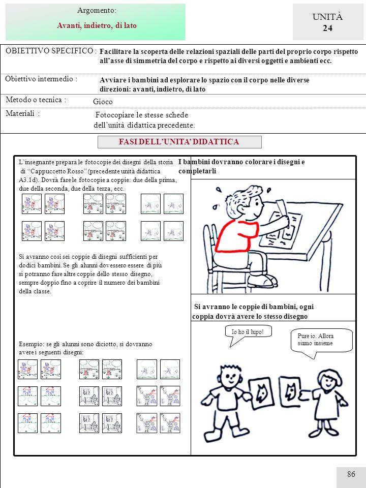 87 Al gioco si dovranno far partecipare massimo A questo punto linsegnante disporrà ogni sei coppie di bambini coppia secondo il seguente schema che si potrà anche disegnare in terra con il gesso o il nastro adesivo colorato I bambini nella posizione 1-1 e 2-2 dovranno Nelle varie caselle 1-1, 2-2, 3-3, 4-4- i essere disposti in modo tale da spostarsi al bambini dovranno mettere i disegni via di lato I bambini nella posizione 3-3 dovranno camminare in avanti ANIMAZIONE: 2 11 2 3 3 44 1 4 2 3 3 4 1 2 DI LATO 1 1 2 2 3 4 4 3 AVANTI I bambini nella posizione 4-4 dovranno camminare allindietro INDIETRO AVANTI INDIETRO Giocheranno per primi sei coppie di bambini.