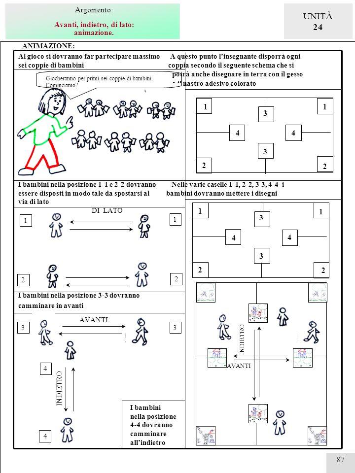 88 I bambini dovranno fare il percorso due o più volte Sempre usando i disegni della favola si potrà impostare un altro gioco.