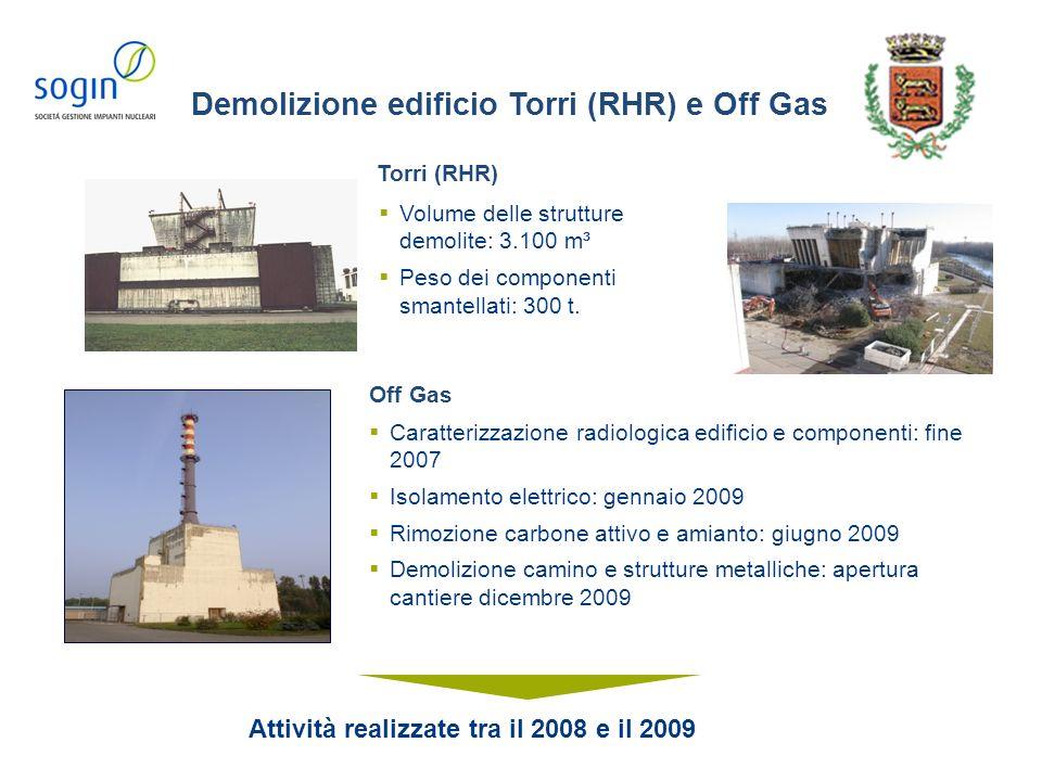 Volume delle strutture demolite: 3.100 m³ Peso dei componenti smantellati: 300 t.