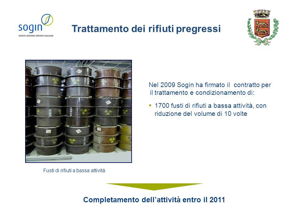 Trattamento dei rifiuti pregressi Nel 2009 Sogin ha firmato il contratto per il trattamento e condizionamento di: 1700 fusti di rifiuti a bassa attività, con riduzione del volume di 10 volte Completamento dellattività entro il 2011 Fusti di rifiuti a bassa attività
