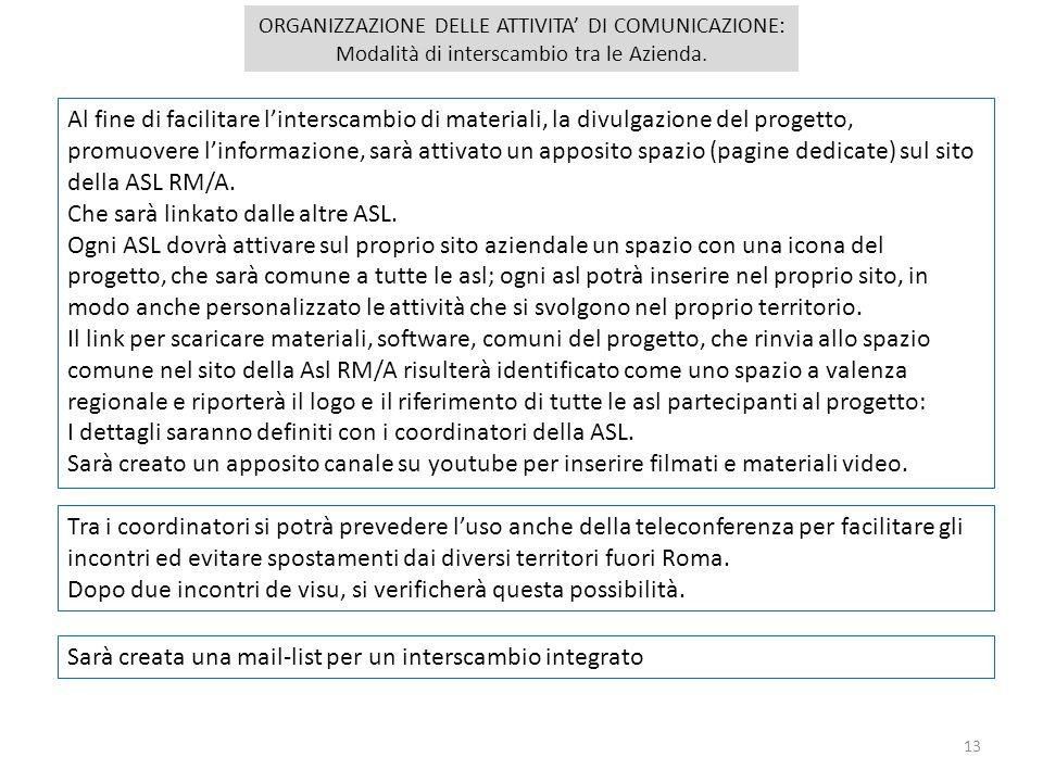 13 ORGANIZZAZIONE DELLE ATTIVITA DI COMUNICAZIONE: Modalità di interscambio tra le Azienda. Al fine di facilitare linterscambio di materiali, la divul