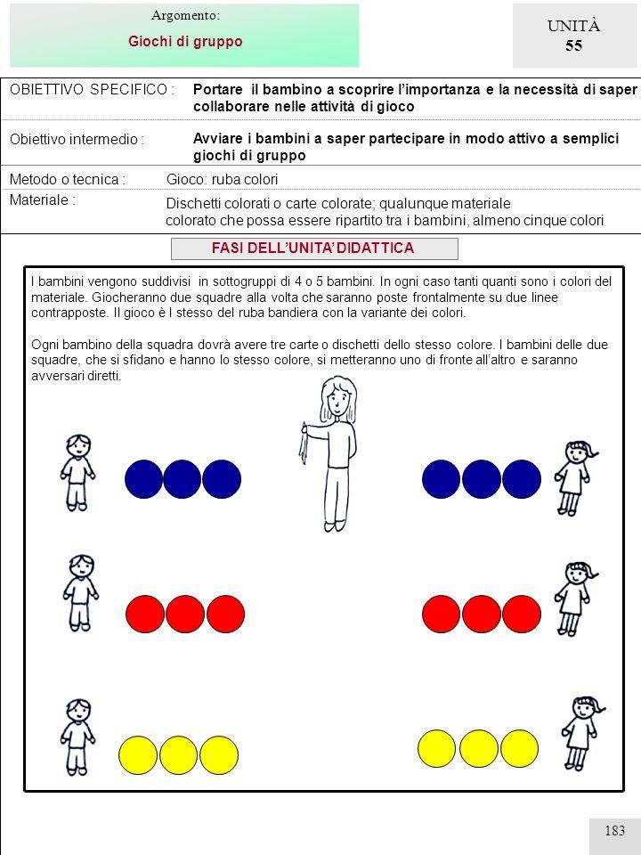 183 OBIETTIVO SPECIFICO : Obiettivo intermedio : Portare il bambino a scoprire limportanza e la necessità di saper collaborare nelle attività di gioco