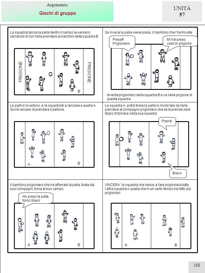 188 La squadra lancia la palla dentro il campo avversario cercando di non farla prendere ai bambini della squadra B B A B A BA B A PRIGIONE Se invece