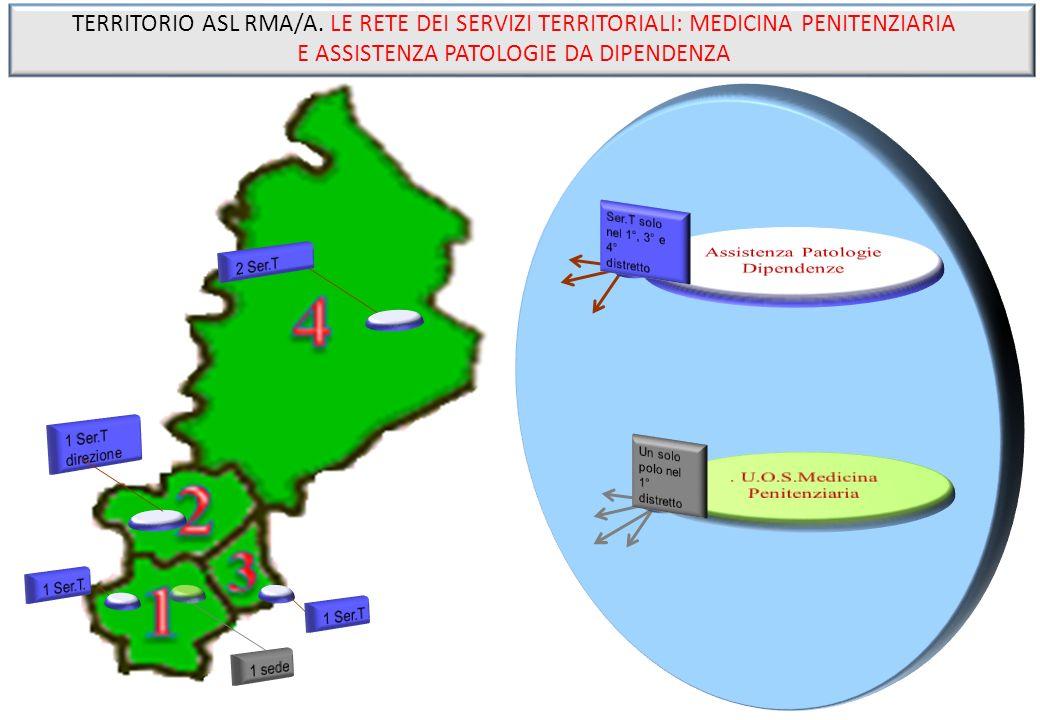 TERRITORIO ASL RMA/A. LE RETE DEI SERVIZI TERRITORIALI: MEDICINA PENITENZIARIA E ASSISTENZA PATOLOGIE DA DIPENDENZA