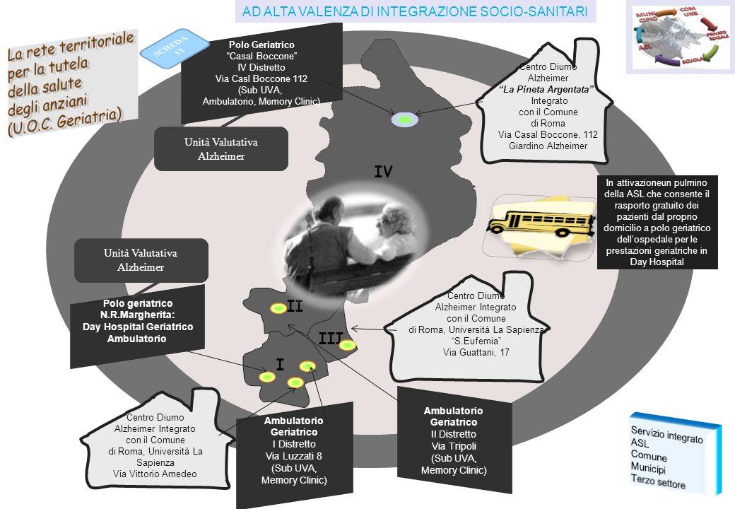 IV II III I Centro Diurno Alzheimer Integrato con il Comune di Roma, Università La Sapienza Via Vittorio Amedeo Centro Diurno Alzheimer Integrato con