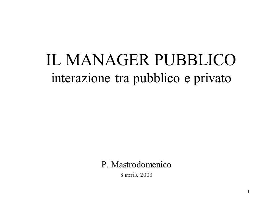 1 IL MANAGER PUBBLICO interazione tra pubblico e privato P. Mastrodomenico 8 aprile 2003