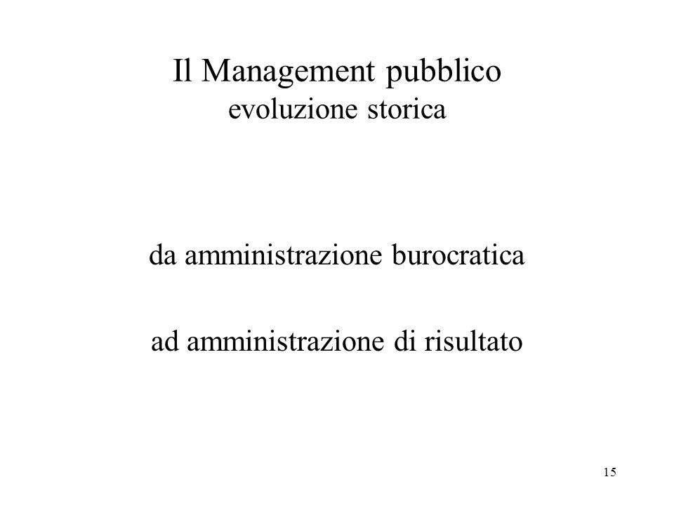 15 Il Management pubblico evoluzione storica da amministrazione burocratica ad amministrazione di risultato
