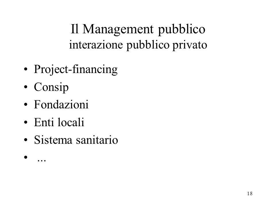 18 Il Management pubblico interazione pubblico privato Project-financing Consip Fondazioni Enti locali Sistema sanitario...