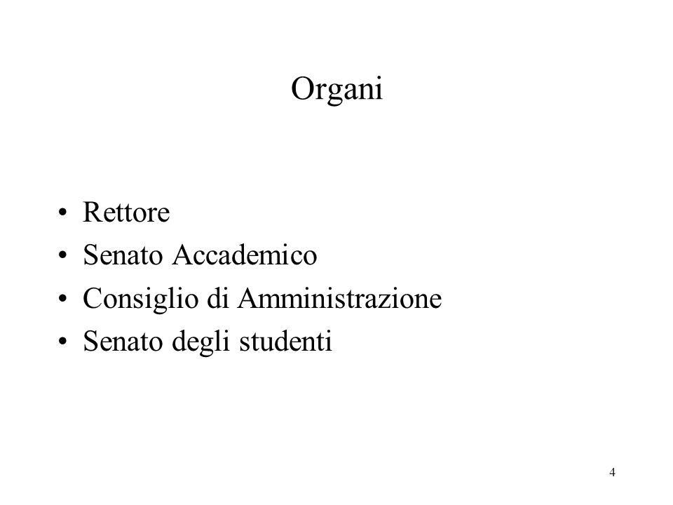 4 Organi Rettore Senato Accademico Consiglio di Amministrazione Senato degli studenti