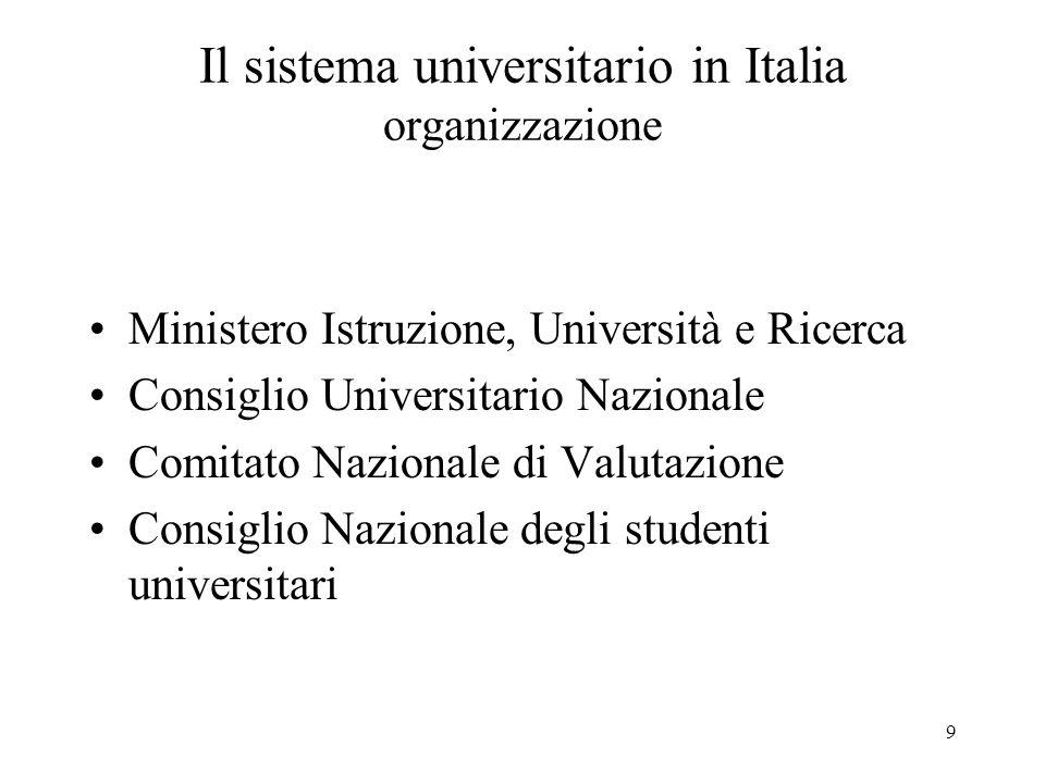 9 Il sistema universitario in Italia organizzazione Ministero Istruzione, Università e Ricerca Consiglio Universitario Nazionale Comitato Nazionale di Valutazione Consiglio Nazionale degli studenti universitari