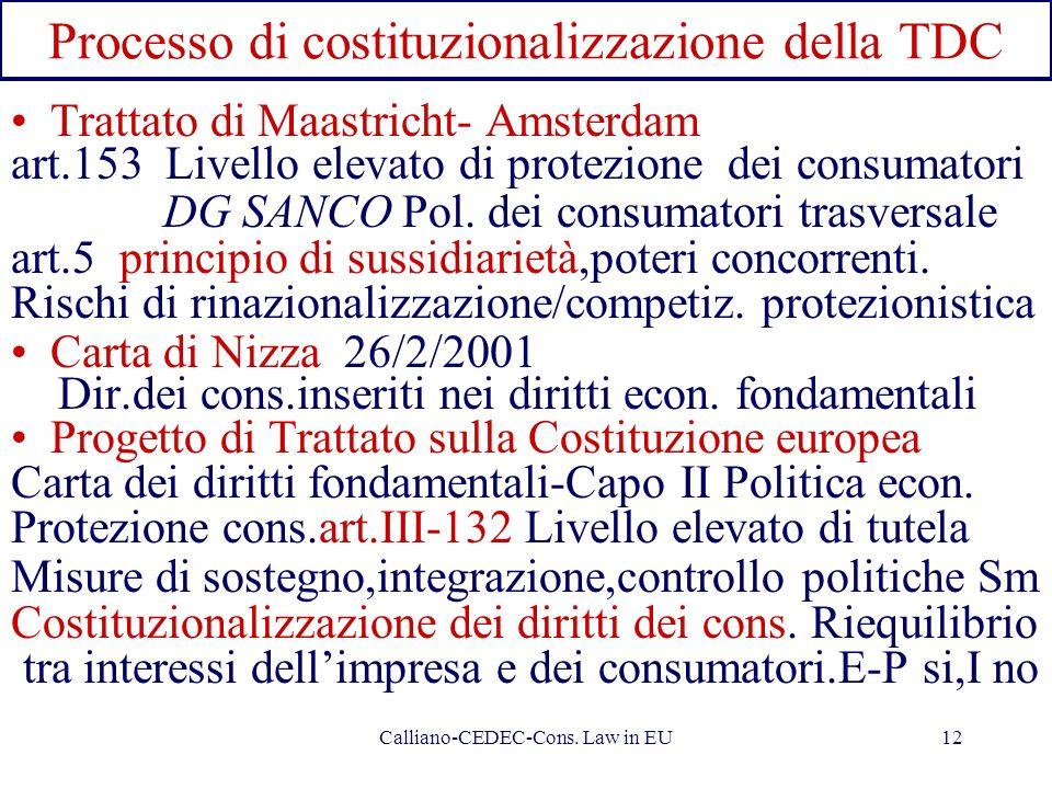 Calliano-CEDEC-Cons. Law in EU12 Processo di costituzionalizzazione della TDC Trattato di Maastricht- Amsterdam art.153 Livello elevato di protezione