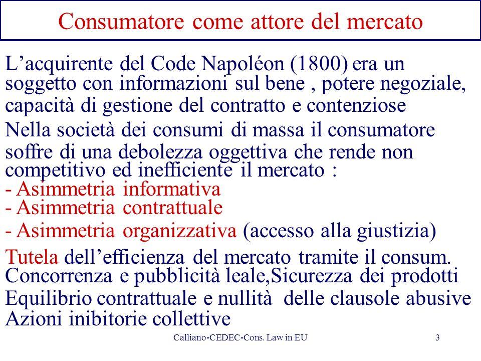 Calliano-CEDEC-Cons. Law in EU3 Consumatore come attore del mercato Lacquirente del Code Napoléon (1800) era un soggetto con informazioni sul bene, po