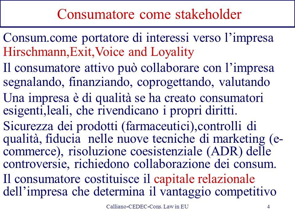 Calliano-CEDEC-Cons. Law in EU4 Consumatore come stakeholder Consum.come portatore di interessi verso limpresa Il consumatore attivo può collaborare c