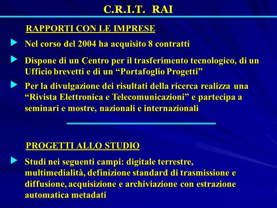 C.R.I.T. RAI RAPPORTI CON LE IMPRESE Nel corso del 2004 ha acquisito 8 contratti Nel corso del 2004 ha acquisito 8 contratti Dispone di un Centro per