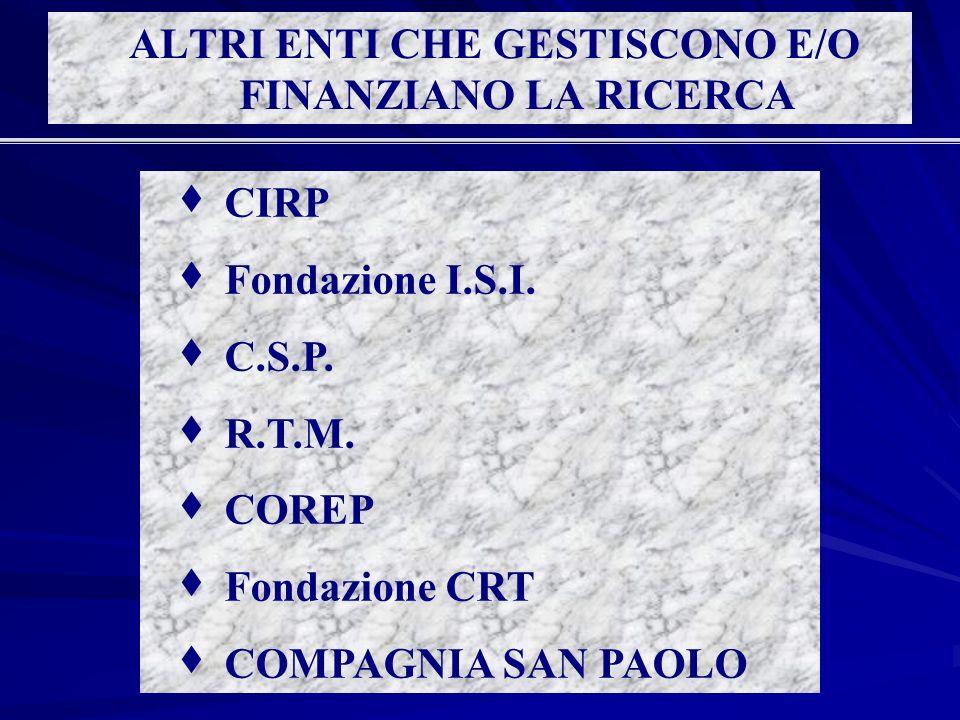ALTRI ENTI CHE GESTISCONO E/O FINANZIANO LA RICERCA CIRP Fondazione I.S.I. C.S.P. R.T.M. COREP Fondazione CRT COMPAGNIA SAN PAOLO