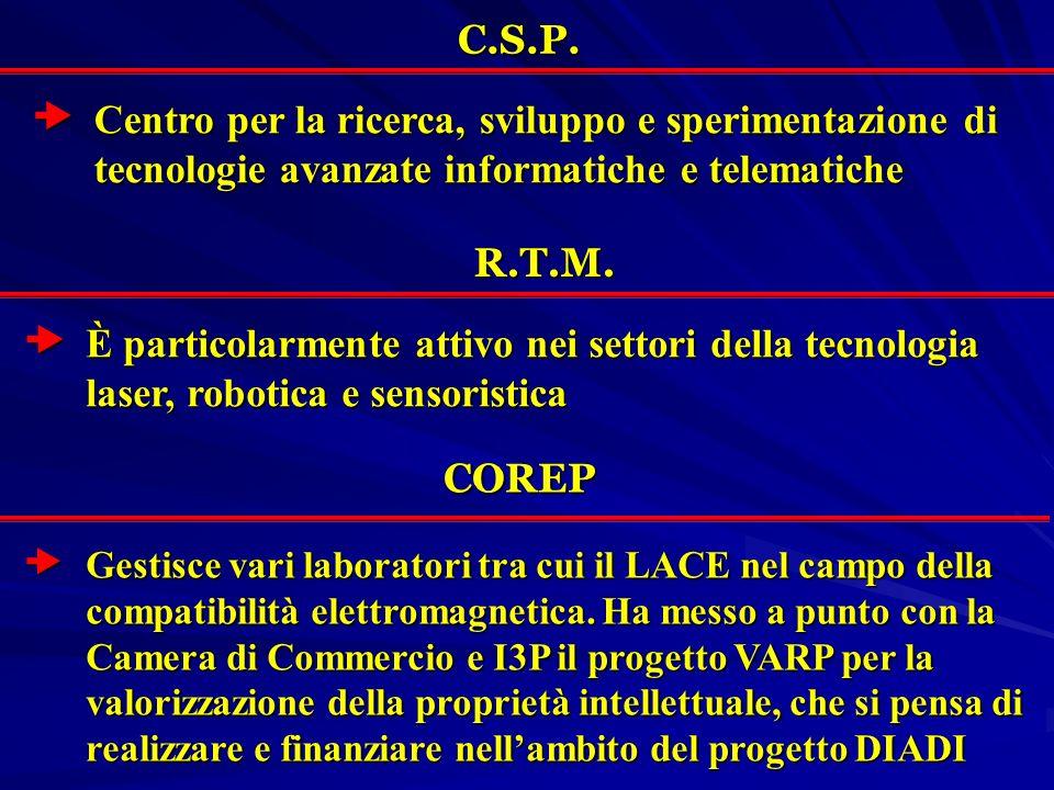 C.S.P. Centro per la ricerca, sviluppo e sperimentazione di tecnologie avanzate informatiche e telematiche Centro per la ricerca, sviluppo e speriment