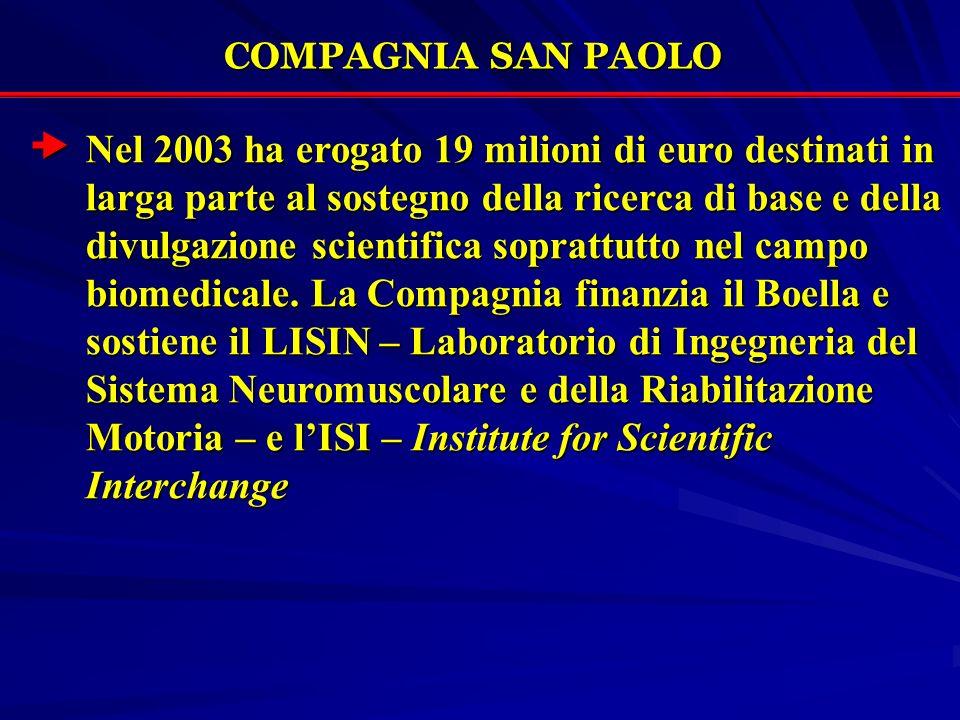 COMPAGNIA SAN PAOLO Nel 2003 ha erogato 19 milioni di euro destinati in larga parte al sostegno della ricerca di base e della divulgazione scientifica soprattutto nel campo biomedicale.
