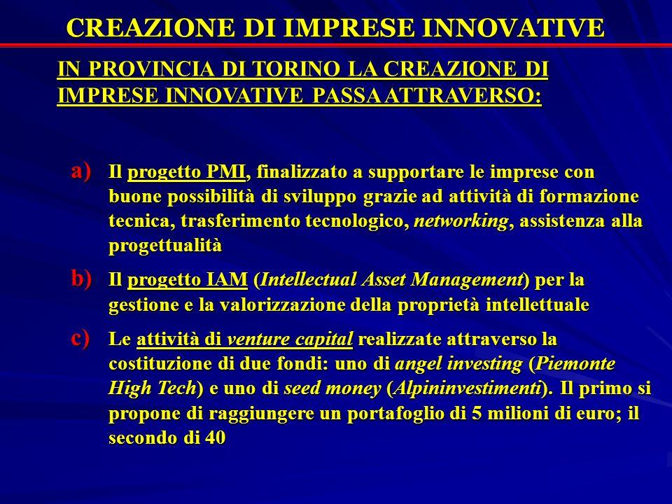 CREAZIONE DI IMPRESE INNOVATIVE a) Il progetto PMI, finalizzato a supportare le imprese con buone possibilità di sviluppo grazie ad attività di formaz