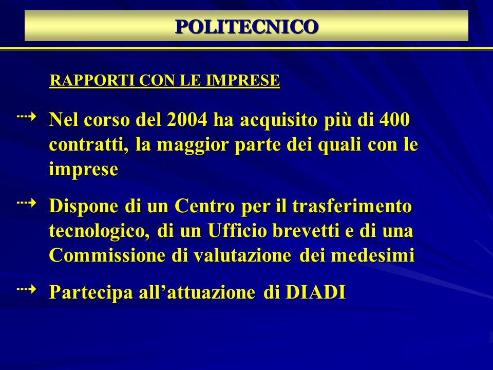 POLITECNICO RAPPORTI CON LE IMPRESE Nel corso del 2004 ha acquisito più di 400 contratti, la maggior parte dei quali con le imprese Nel corso del 2004
