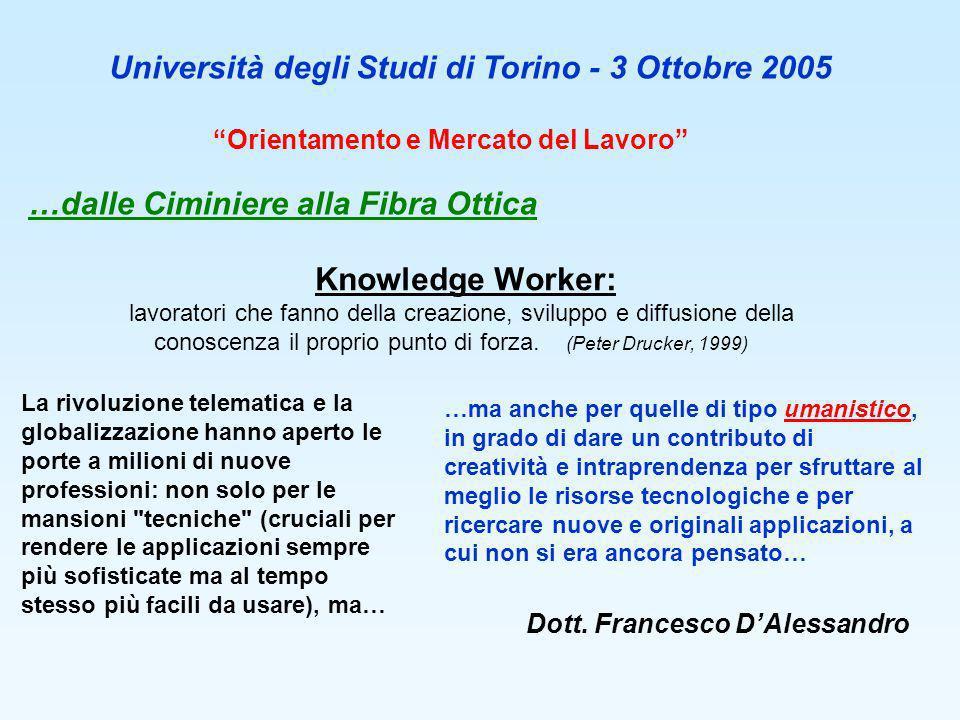 Knowledge Worker: lavoratori che fanno della creazione, sviluppo e diffusione della conoscenza il proprio punto di forza. (Peter Drucker, 1999) Dott.