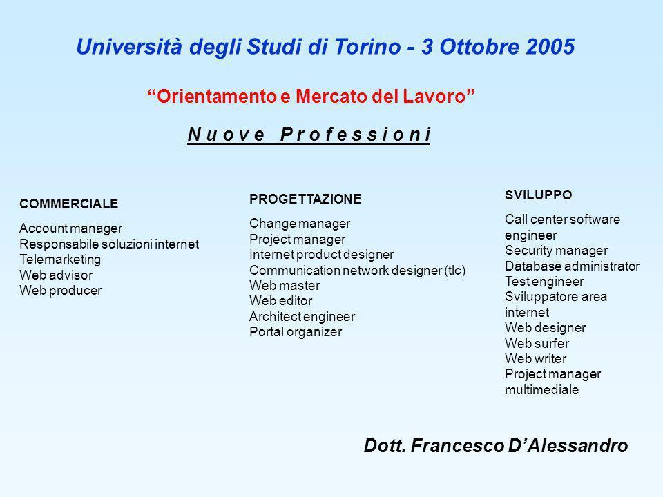 N u o v e P r o f e s s i o n i Dott. Francesco DAlessandro Orientamento e Mercato del Lavoro Università degli Studi di Torino - 3 Ottobre 2005 COMMER