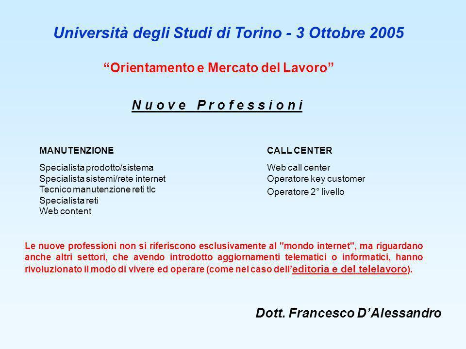 N u o v e P r o f e s s i o n i Dott. Francesco DAlessandro Orientamento e Mercato del Lavoro Università degli Studi di Torino - 3 Ottobre 2005 MANUTE