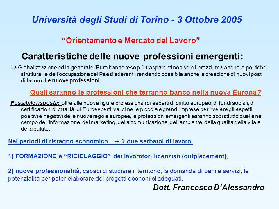 Dott. Francesco DAlessandro Orientamento e Mercato del Lavoro Università degli Studi di Torino - 3 Ottobre 2005 Caratteristiche delle nuove profession