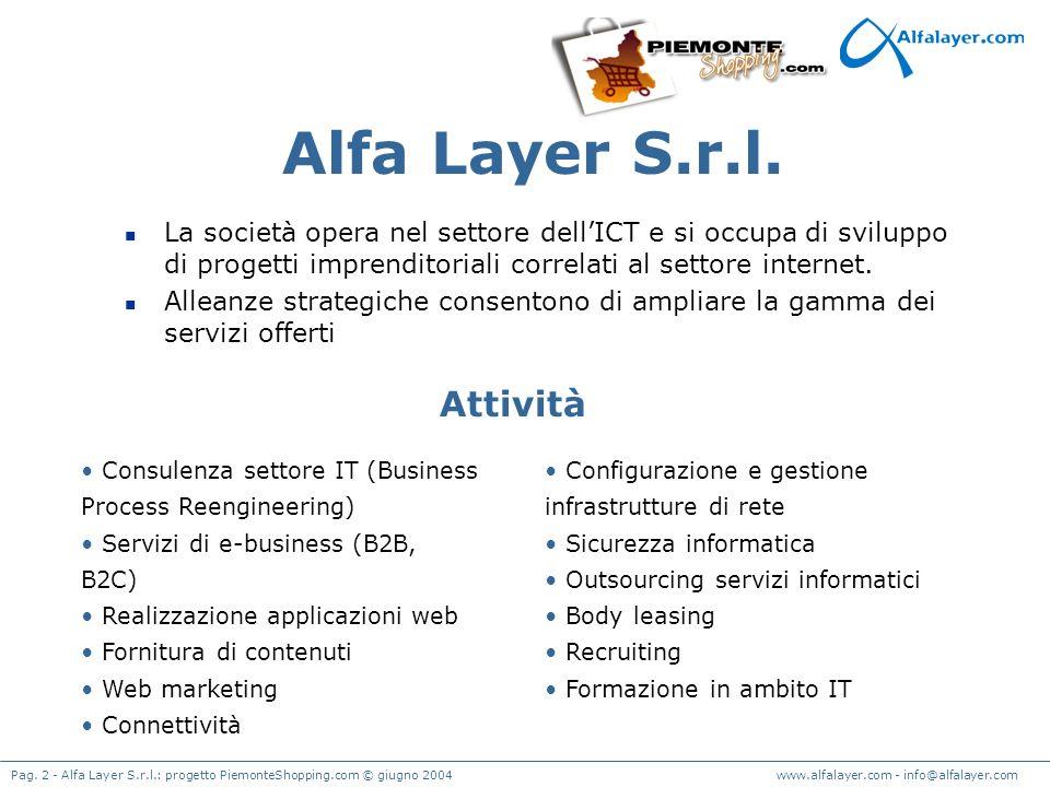 www.alfalayer.com - info@alfalayer.com Pag.
