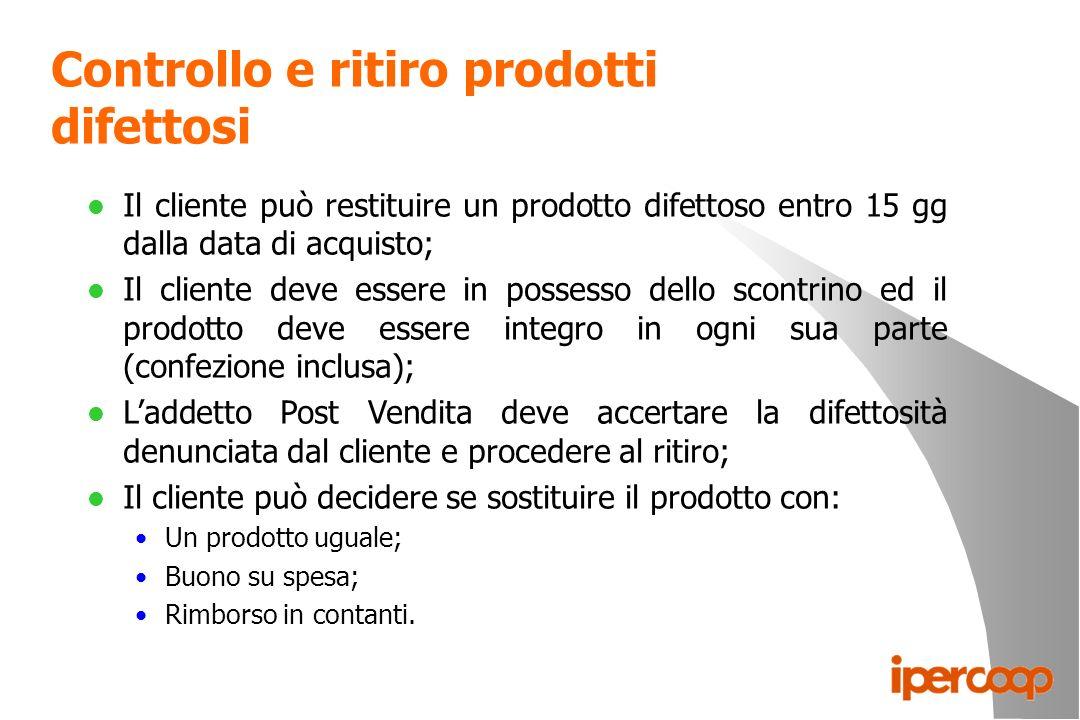 Controllo e ritiro prodotti difettosi l Il cliente può restituire un prodotto difettoso entro 15 gg dalla data di acquisto; l Il cliente deve essere i