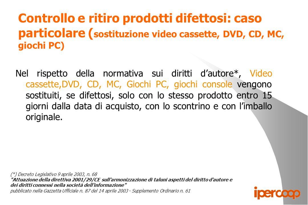 Controllo e ritiro prodotti difettosi: caso particolare ( sostituzione video cassette, DVD, CD, MC, giochi PC) Nel rispetto della normativa sui diritt