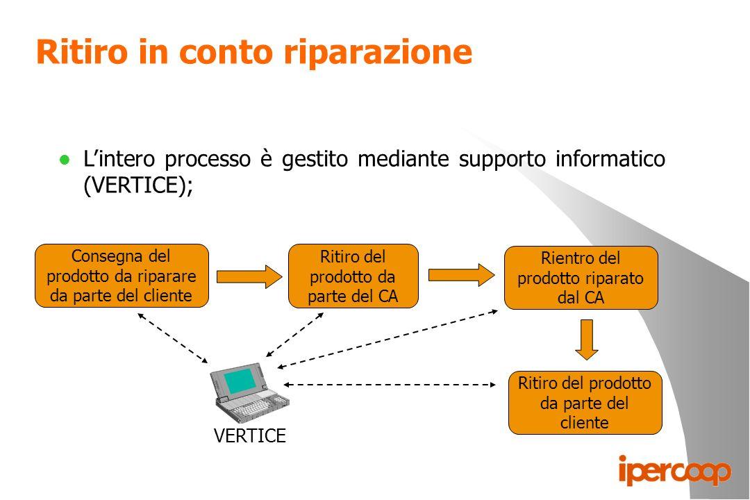 Ritiro in conto riparazione l Lintero processo è gestito mediante supporto informatico (VERTICE); Consegna del prodotto da riparare da parte del clien