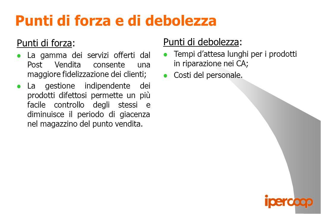 Punti di forza e di debolezza Punti di forza: l La gamma dei servizi offerti dal Post Vendita consente una maggiore fidelizzazione dei clienti; l La g