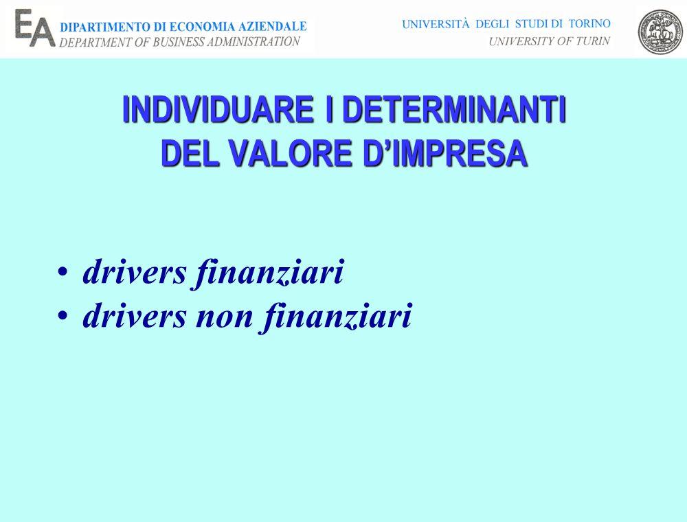 INDIVIDUARE I DETERMINANTI DEL VALORE DIMPRESA drivers finanziari drivers non finanziari