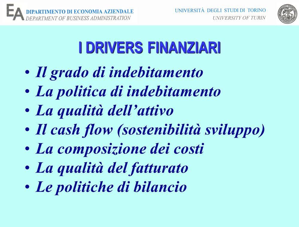 I DRIVERS FINANZIARI Il grado di indebitamento La politica di indebitamento La qualità dellattivo Il cash flow (sostenibilità sviluppo) La composizione dei costi La qualità del fatturato Le politiche di bilancio