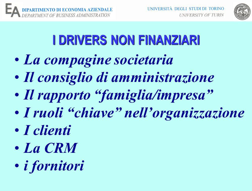 I DRIVERS NON FINANZIARI La compagine societaria Il consiglio di amministrazione Il rapporto famiglia/impresa I ruoli chiave nellorganizzazione I clienti La CRM i fornitori