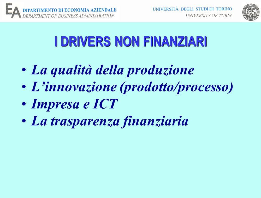 I DRIVERS NON FINANZIARI La qualità della produzione Linnovazione (prodotto/processo) Impresa e ICT La trasparenza finanziaria